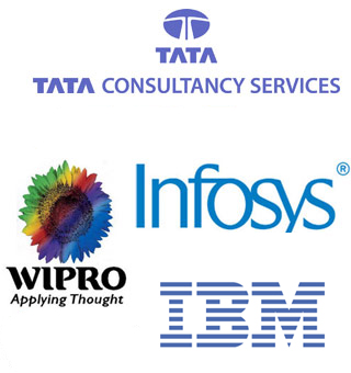 Recruitment and selection of wipro