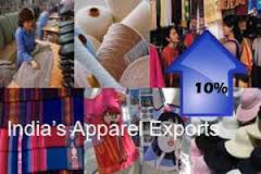 Exporters tapping synthetic garment for higher growth