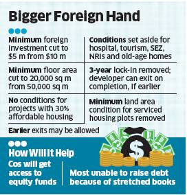 FDI in Real Estate